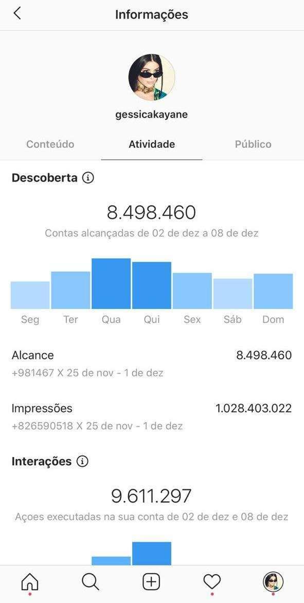 1 Bilhão de impressões no Instagram de GKAY