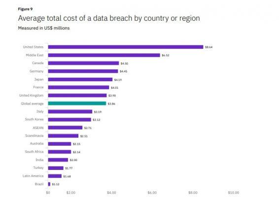 Como proteger suas informações dos ciberataques?